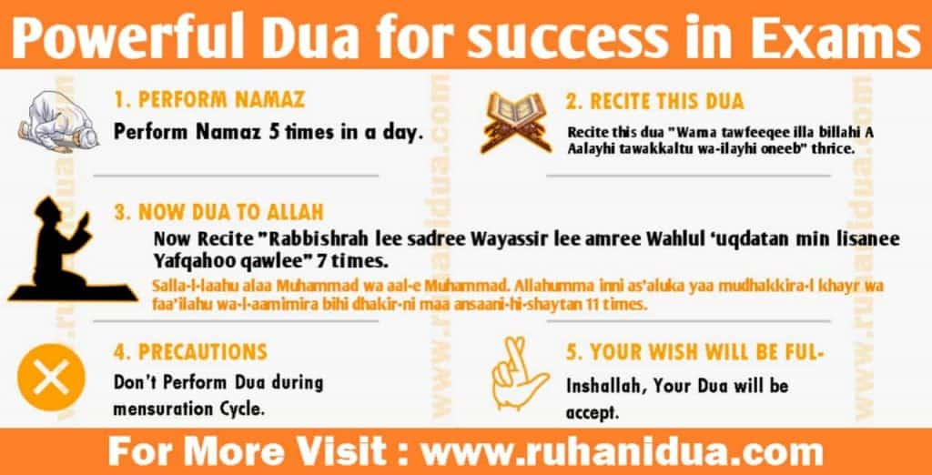 Best Powerful Dua for success in Exams
