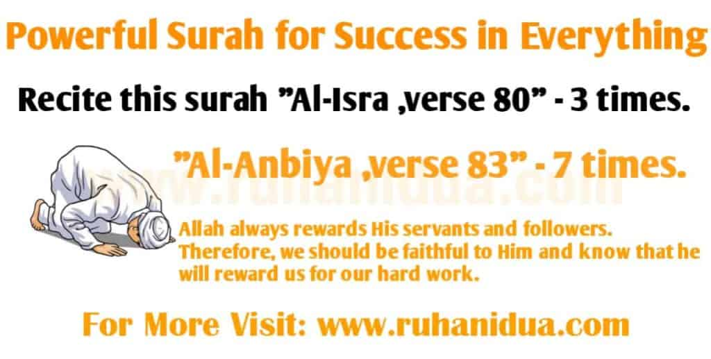 Best Powerful Surah for Success in Everything