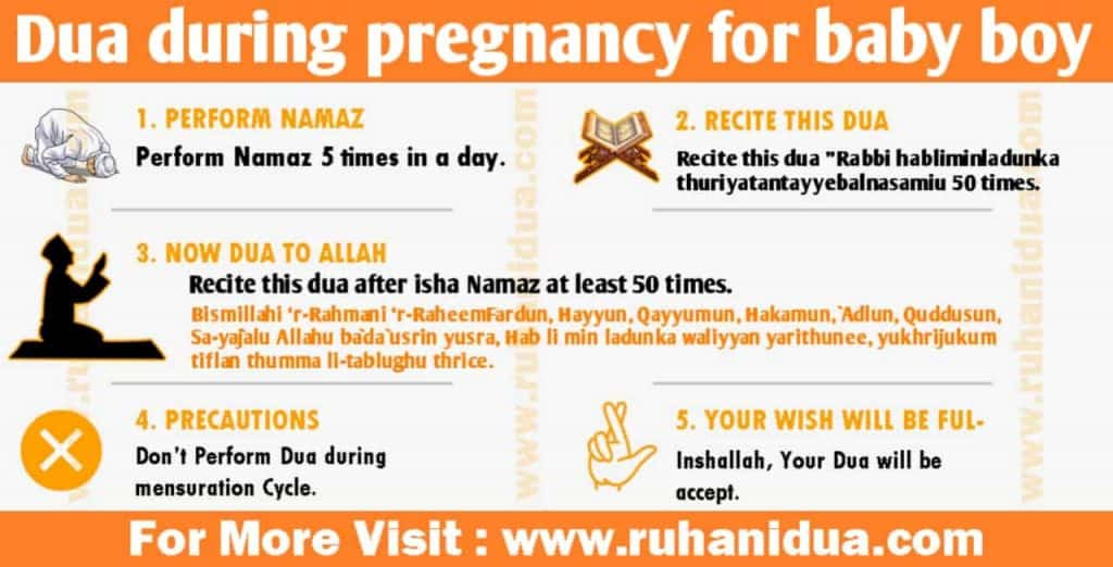 Dua during pregnancy for baby boy
