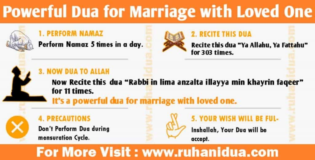 Powerful Dua for Marriage with Loved One