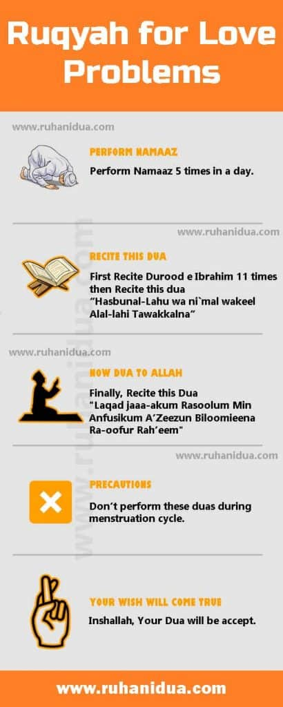 Best Ruqyah for Love Problems
