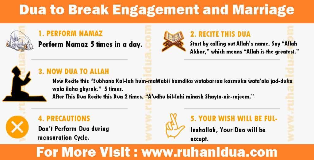 Dua to Break Engagement and Marriage