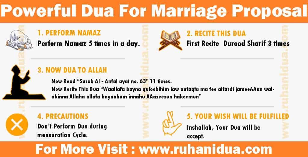 Powerful Dua For Marriage Proposal