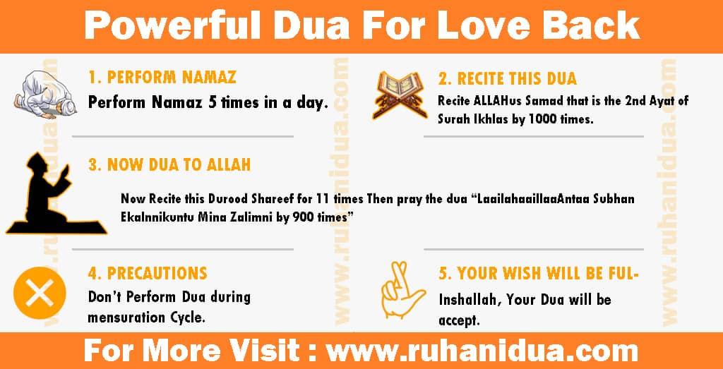 Powerful Dua For Love Back