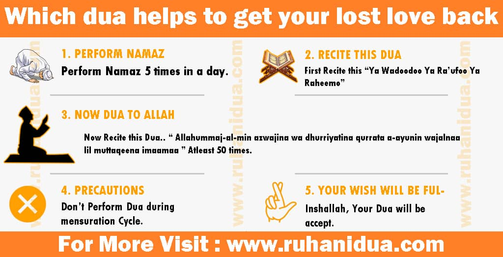 Which dua helps to get your lost love back instant